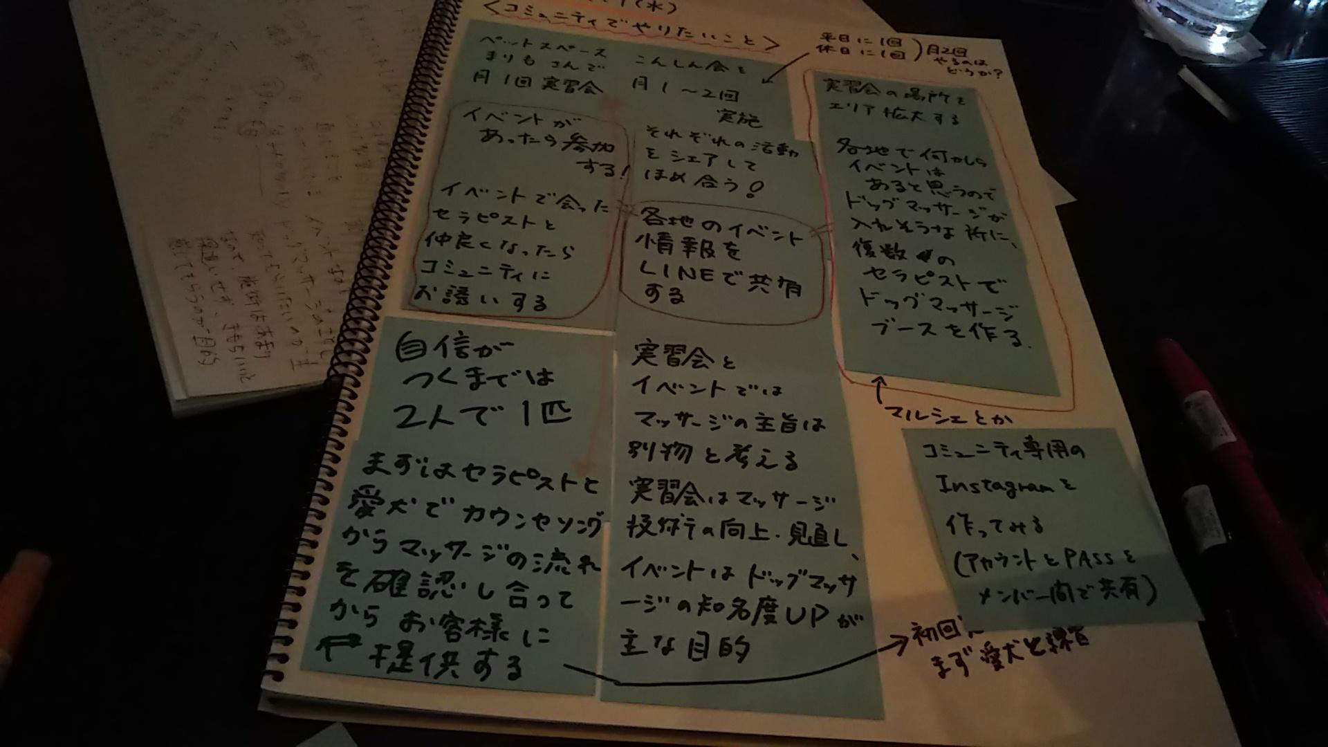 20200219第1回懇親会(カフェ内)